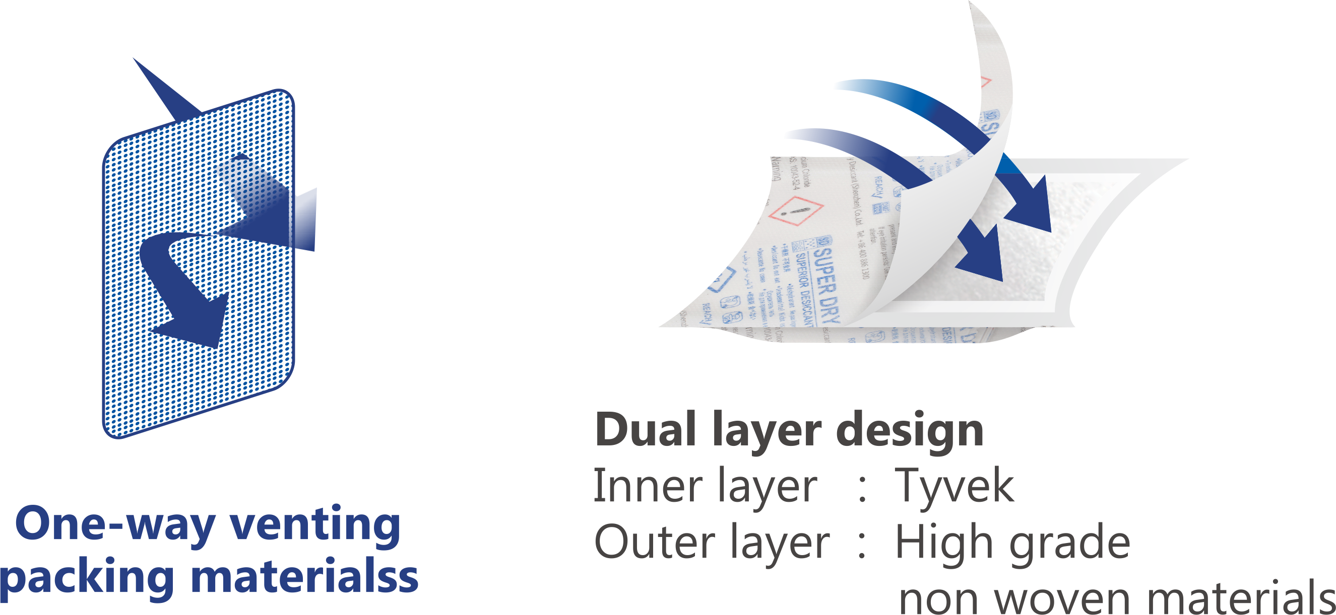 Advanced<br> packaging materials<br> and sealing<br> technique