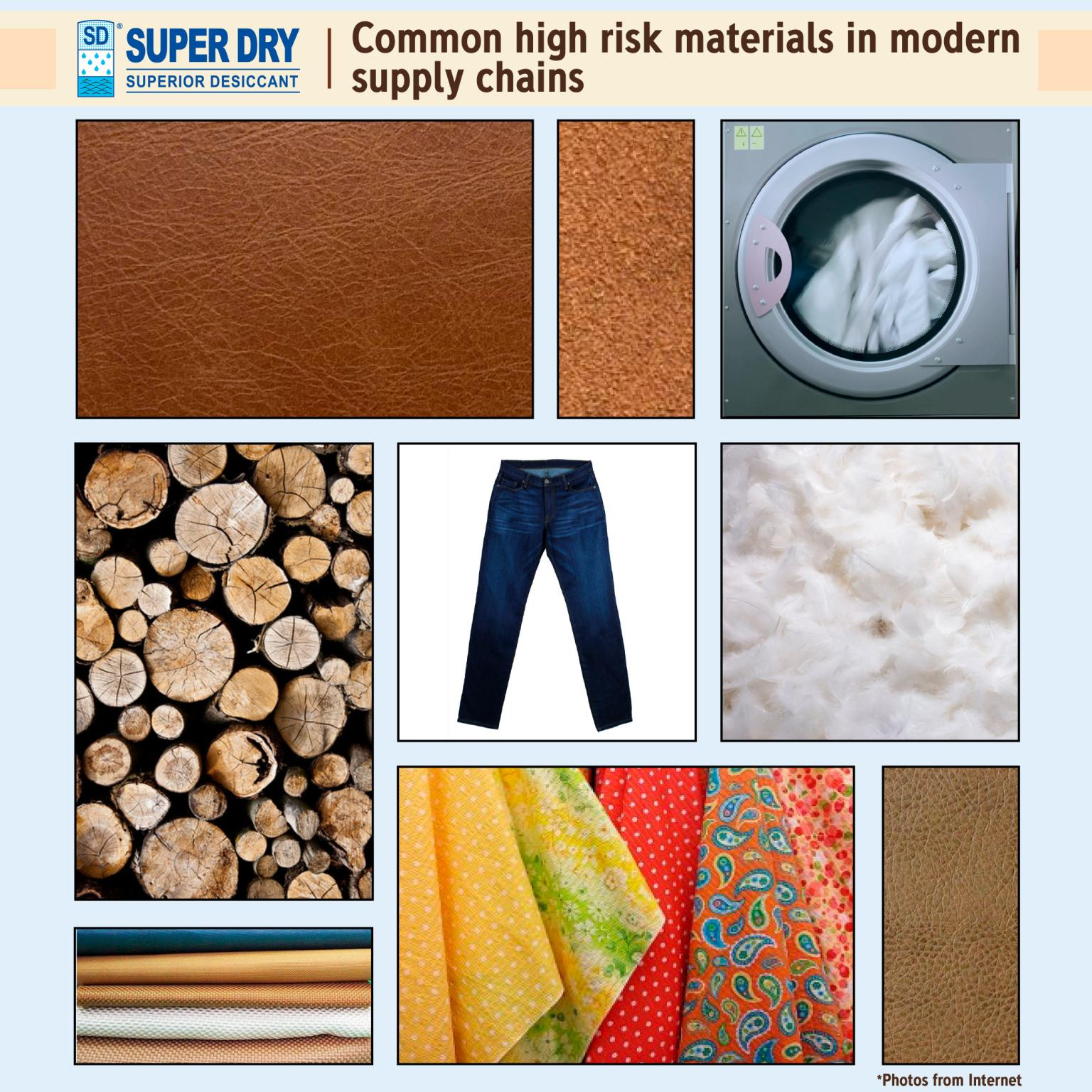 #Common high risk materials in modern supply chains
